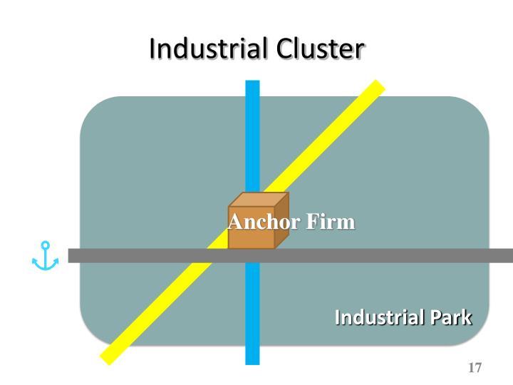 Industrial Cluster