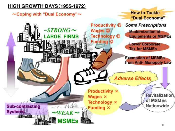 HIGH GROWTH DAYS