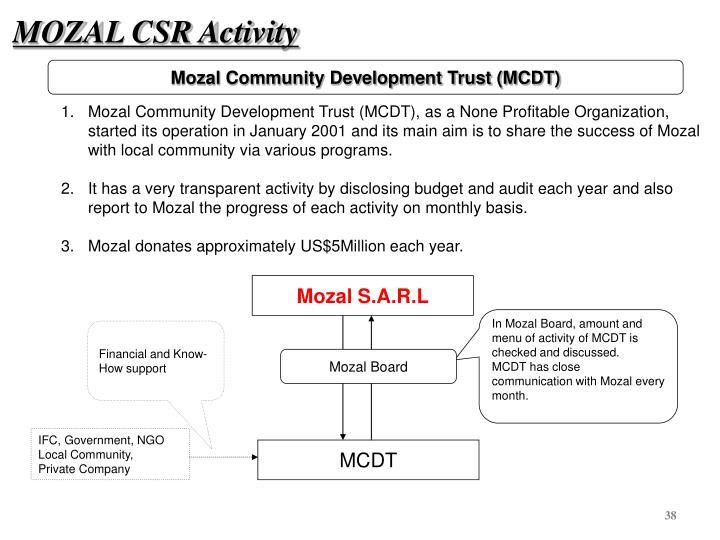 MOZAL CSR Activity