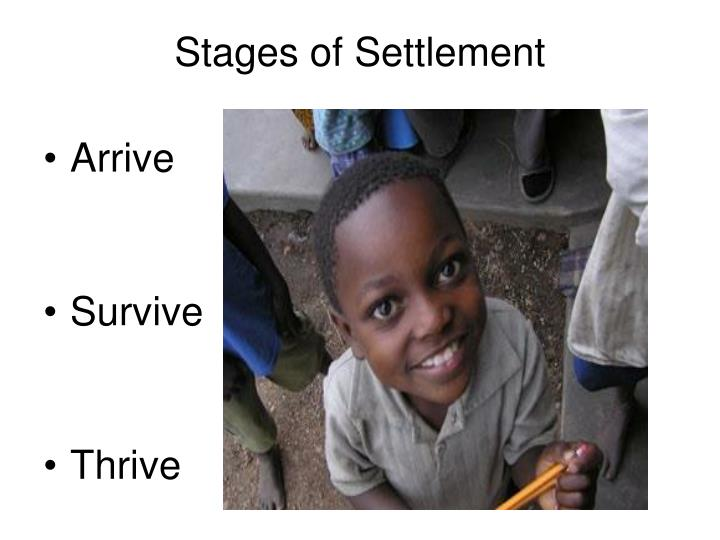Stages of Settlement