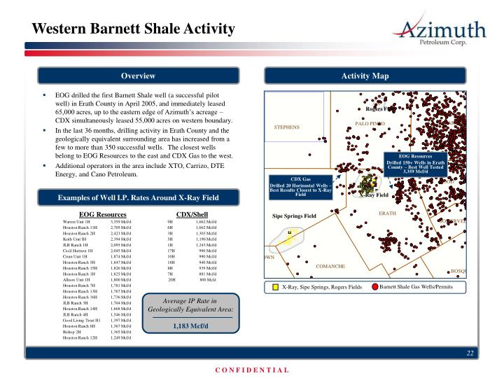 EOG drilled the first Barnett Shale well (a successful pilot well) in Erath County in April 2005, and immediately leased 65,000 acres, up to the eastern edge of Azimuth's acreage – CDX simultaneously leased 55,000 acres on western boundary.