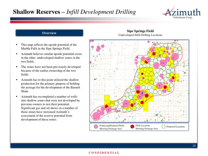 Shallow Reserves –