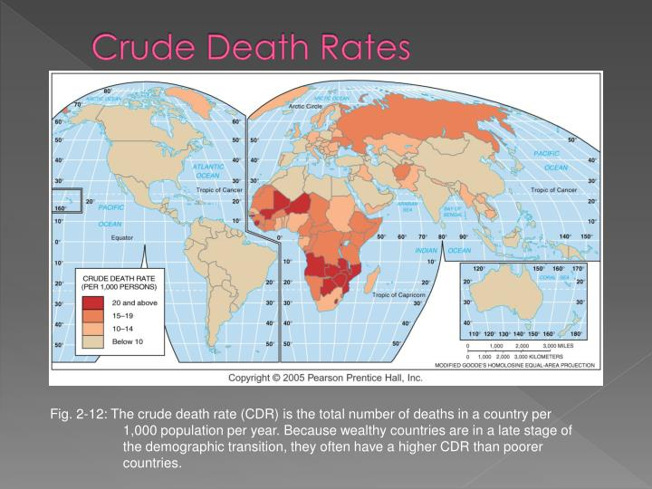Crude Death Rates