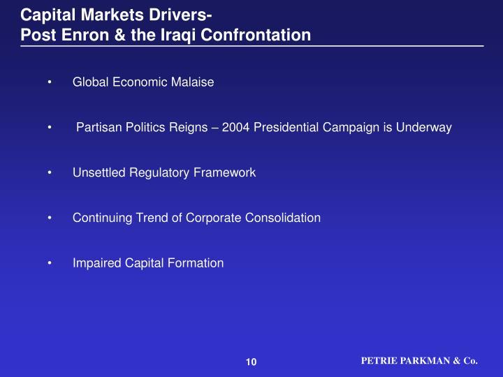 Capital Markets Drivers-