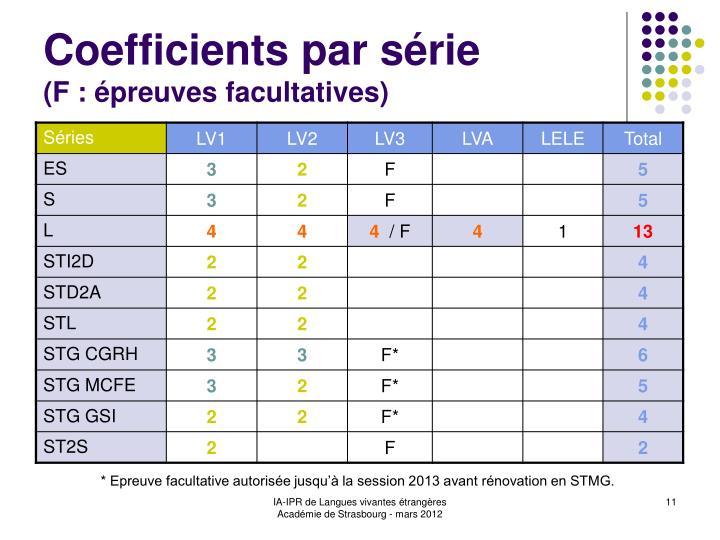 Coefficients par série