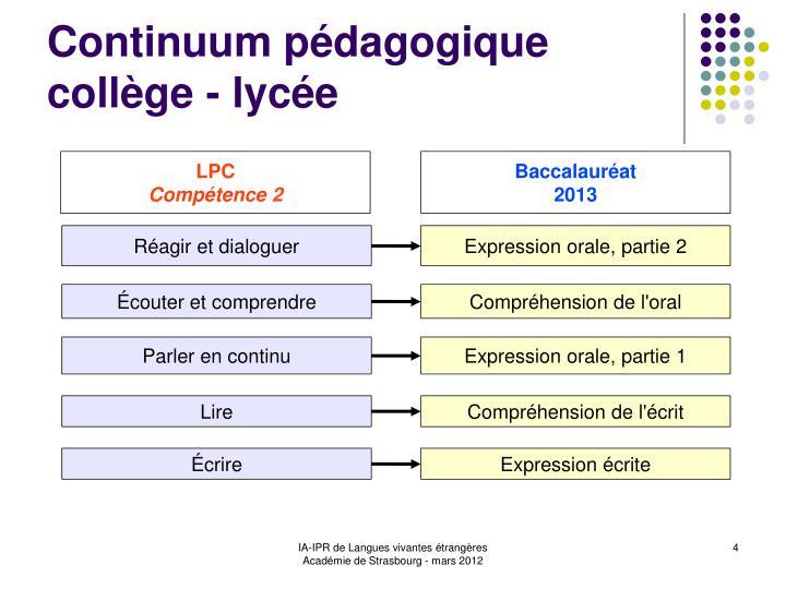 Continuum pédagogique