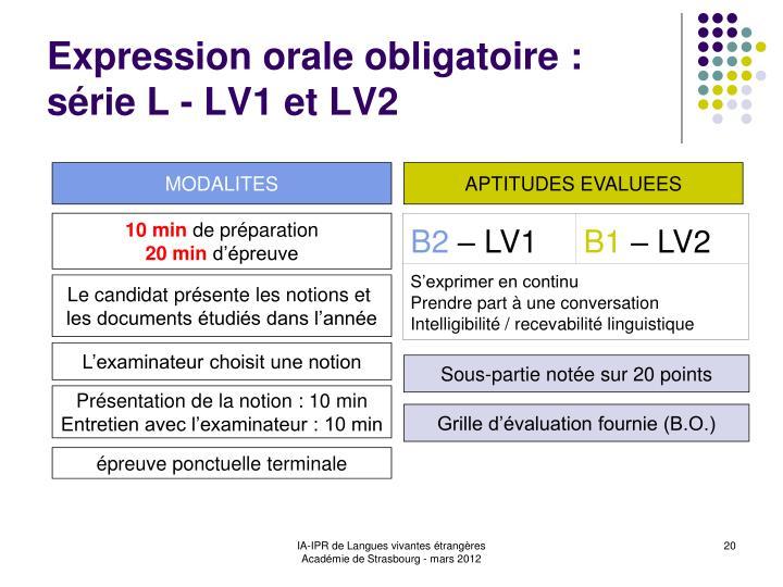Expression orale obligatoire :