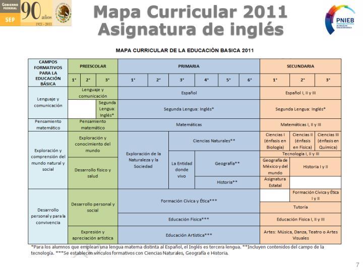Mapa Curricular 2011