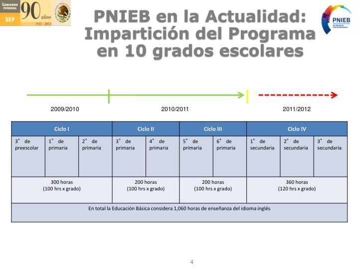 PNIEB en la Actualidad: Impartición del Programa en 10 grados escolares