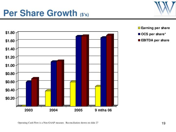 Per Share Growth