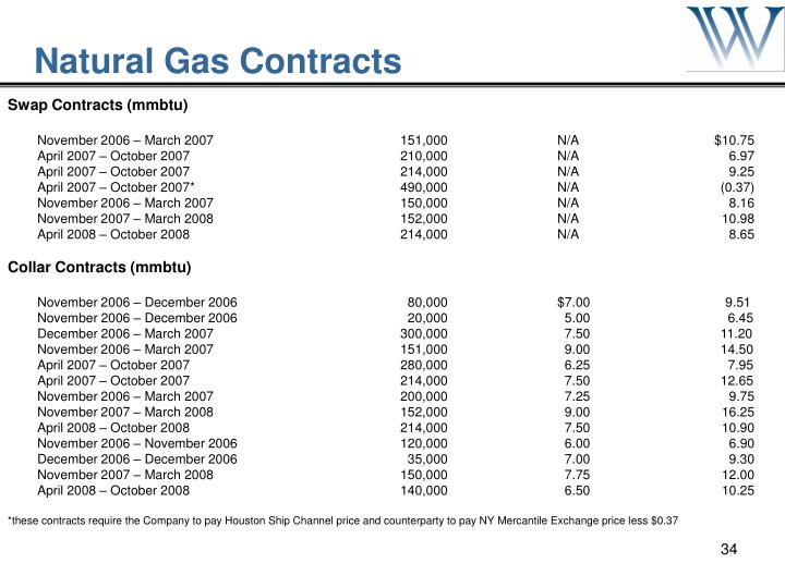 Natural Gas Contracts