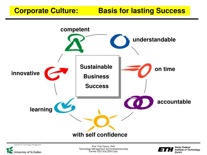 Corporate Culture:          Basis for lasting Success