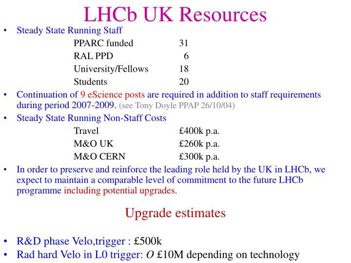 LHCb UK Resources