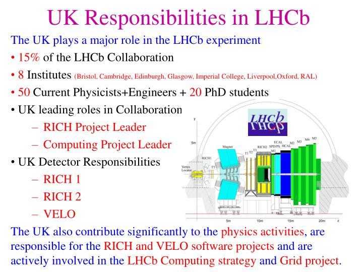 UK Responsibilities in LHCb