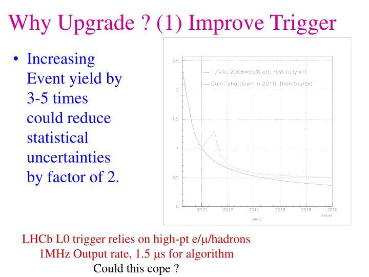 Why Upgrade ? (1) Improve Trigger