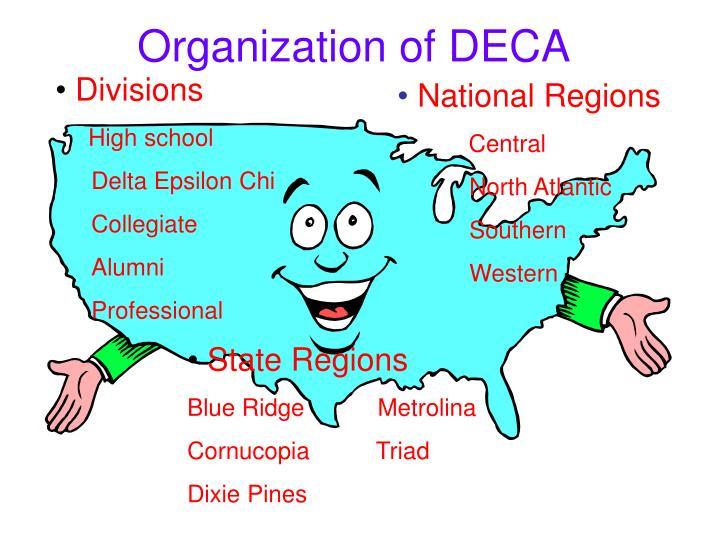 Organization of DECA