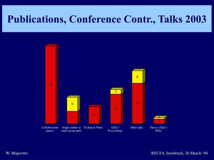 Publications, Conference Contr., Talks 2003