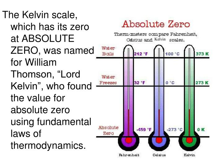 "The Kelvin scale, which has its zero at ABSOLUTE ZERO, was named for William Thomson, ""Lord Kelvin"", who found the value for absolute zero using fundamental laws of thermodynamics."