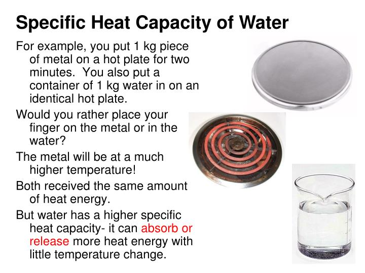 Specific Heat Capacity of Water