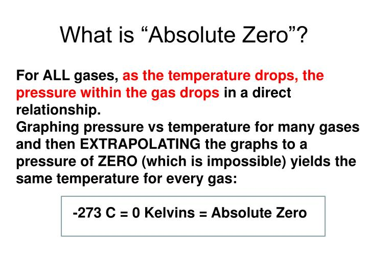 "What is ""Absolute Zero""?"