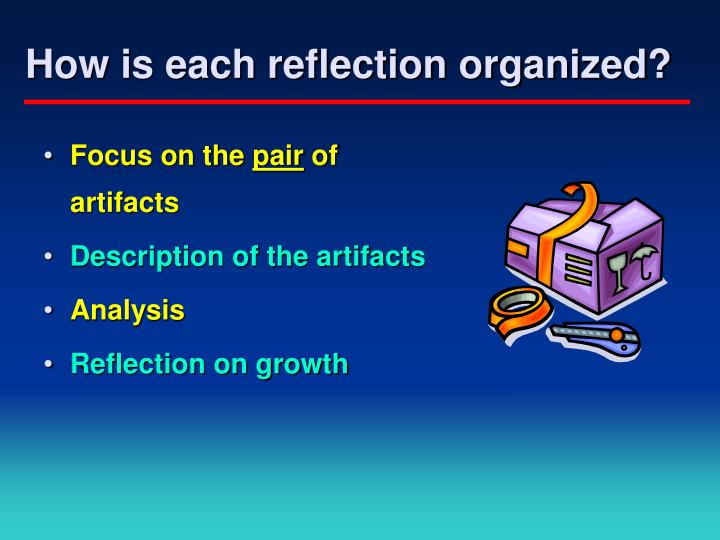 How is each reflection organized?
