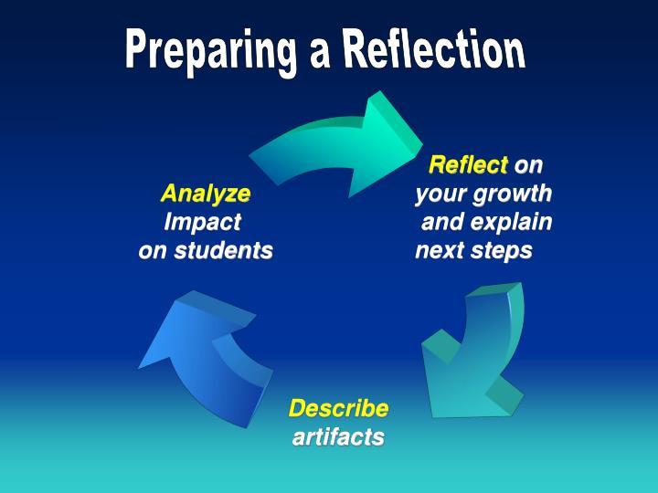 Preparing a Reflection
