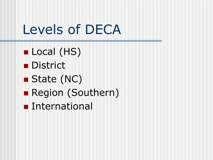 Levels of DECA