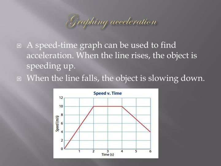 Graphing acceleration