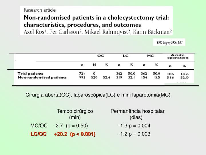 Cirurgia aberta(OC), laparoscópica(LC) e mini-laparotomia(MC)