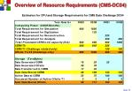 overview of resource requirements cms dc04