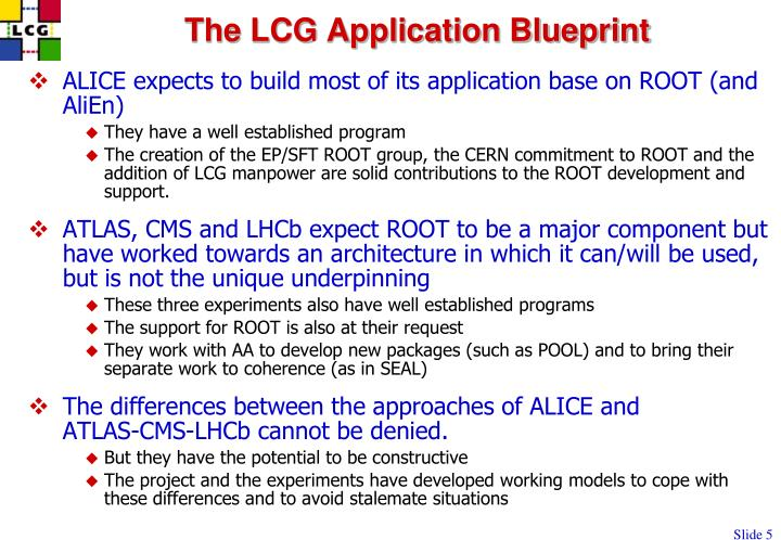 The LCG Application Blueprint