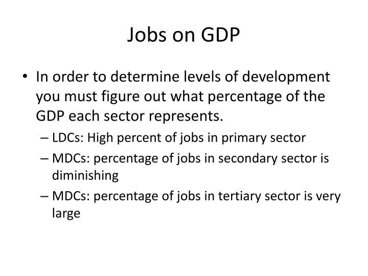 Jobs on GDP