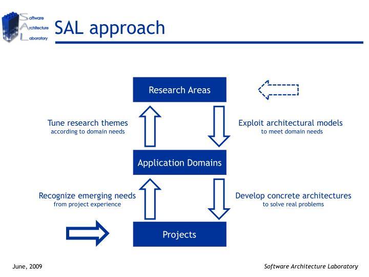 SAL approach