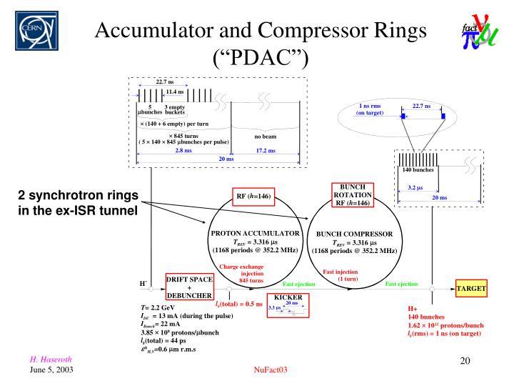 "Accumulator and Compressor Rings (""PDAC"")"