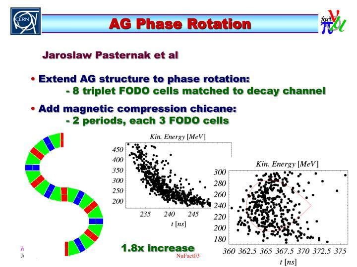 AG Phase Rotation