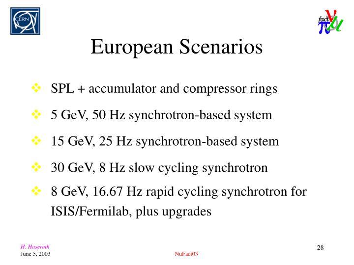 European Scenarios