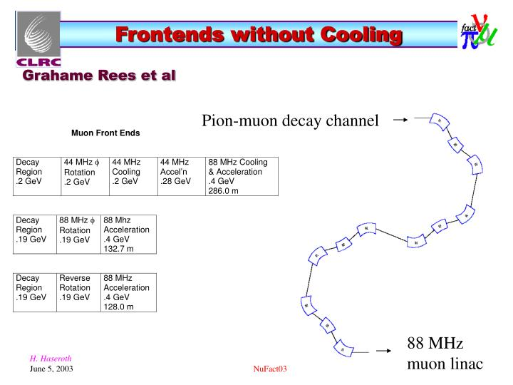 Frontends without Cooling