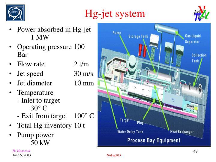 Hg-jet system