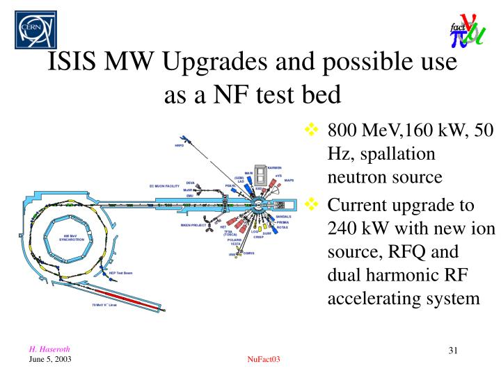 ISIS MW Upgrades and possible use as a NF test bed