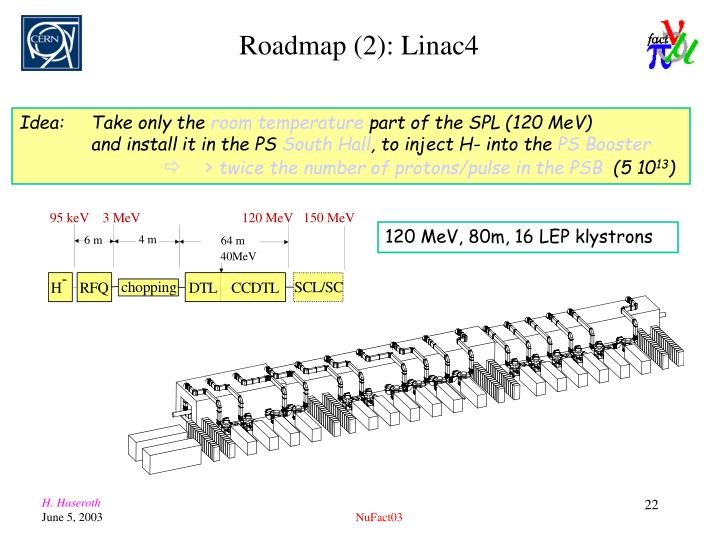 Roadmap (2): Linac4