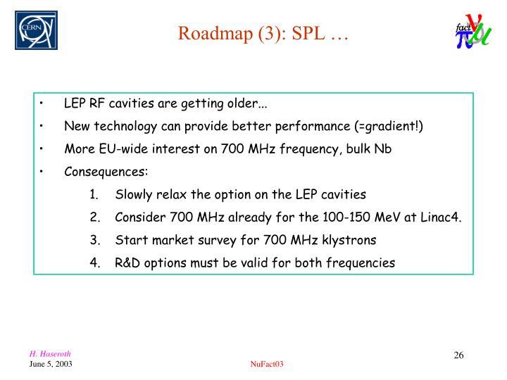 Roadmap (3): SPL …
