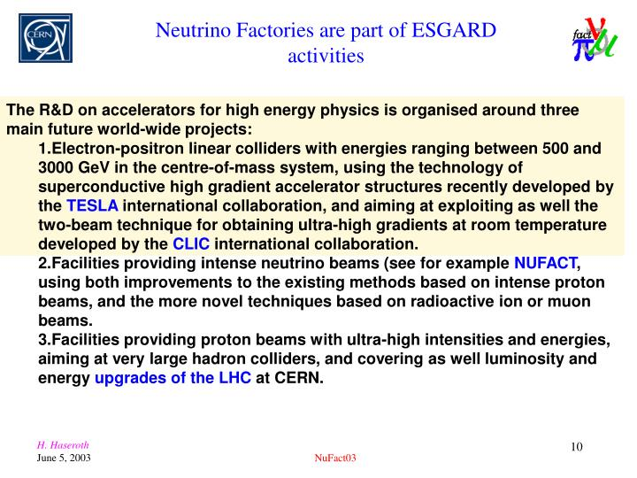 The R&D on accelerators for high energy physics is organised around three main future world-wide projects: