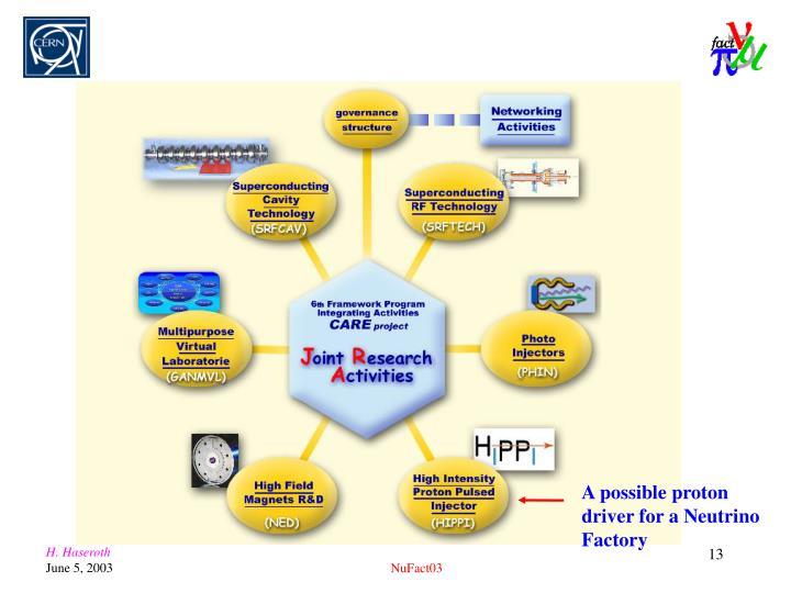 A possible proton driver for a Neutrino Factory