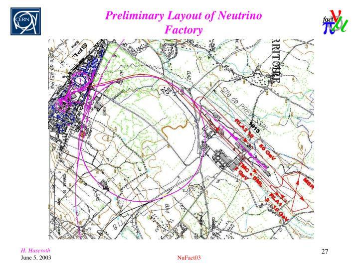 Preliminary Layout of Neutrino Factory