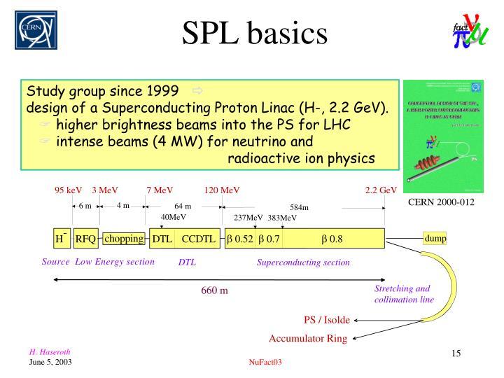 SPL basics