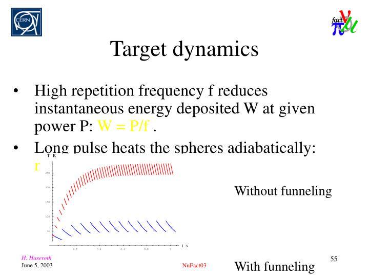 Target dynamics