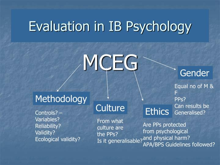 Evaluation in IB Psychology