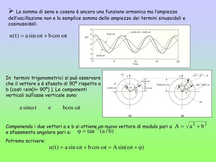 In  termini trigonometrici si può osservare che il vettore a è sfasato di 90º rispetto a b (cos
