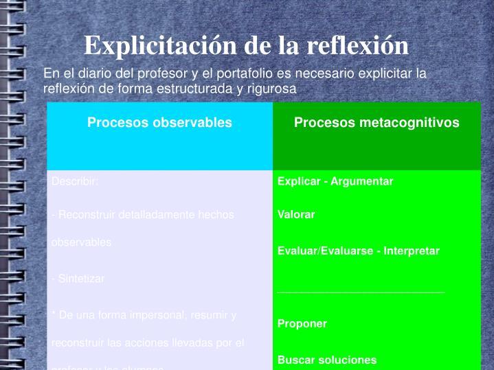 Explicitación de la reflexión