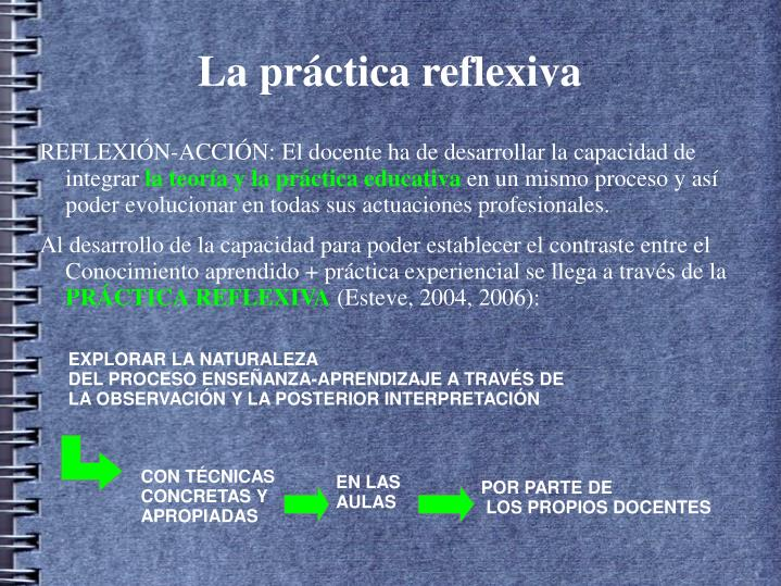 La práctica reflexiva